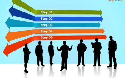 Sechs gute Gründe warum Unternehmen Mitarbeiter in der CORONA Krise qualifizieren sollten